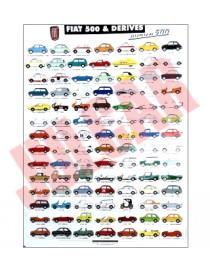 Poster illustrativo 80x60 modelli Fiat 500